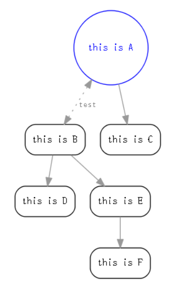 Graphviz_test